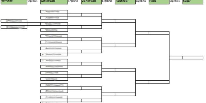 LTC Vereinsmeisterschaften 2021 – Auslosung Herren